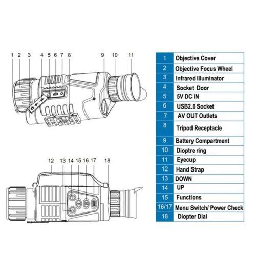 Ống nhòm hồng ngoại ASIKA P1S-0540