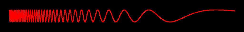 Hình ảnh này chưa có thuộc tính alt; tên tệp của nó là bức-xạ-tia-T-1024x134.png