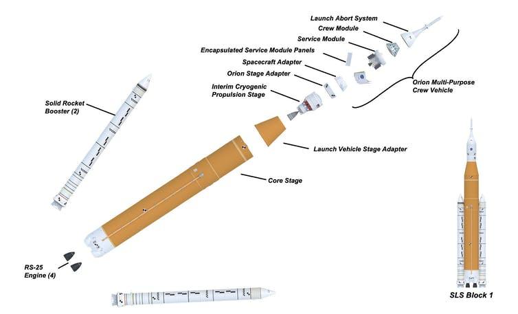 Hệ thống phóng vào không gian của NASA
